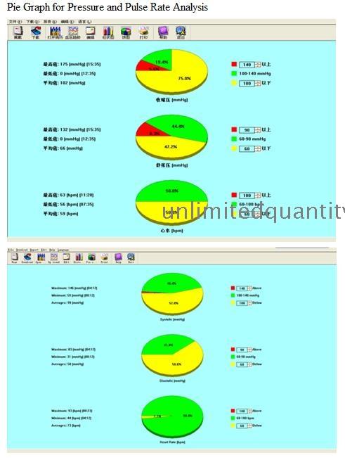 Contec08a Digital Color Blood Pressure Monitor Tft