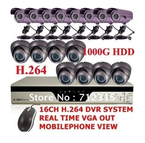 speed dome camera controller operation manual