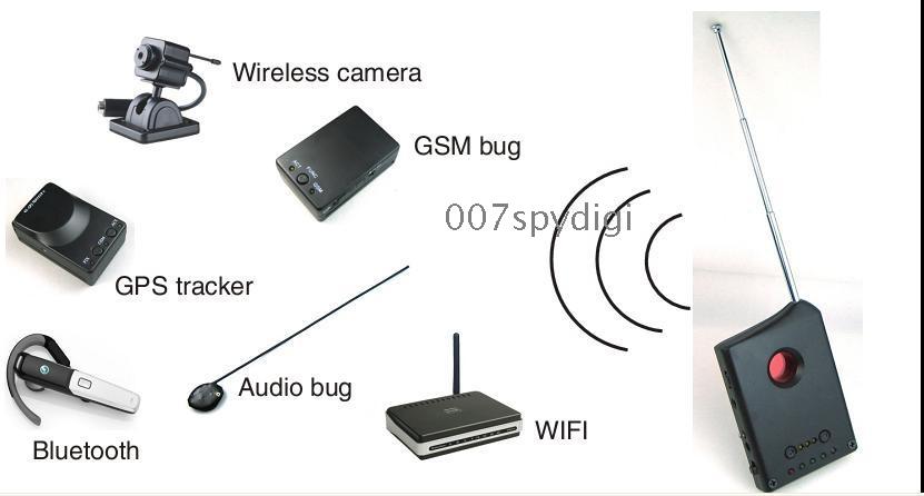 Camera jammers - hidden camera tracker