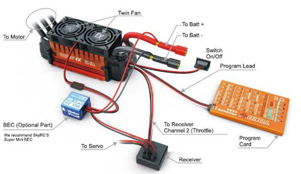 F04040 skyrc toro ex 200a brushless sensorless wholesale for Sensorless bldc motor control