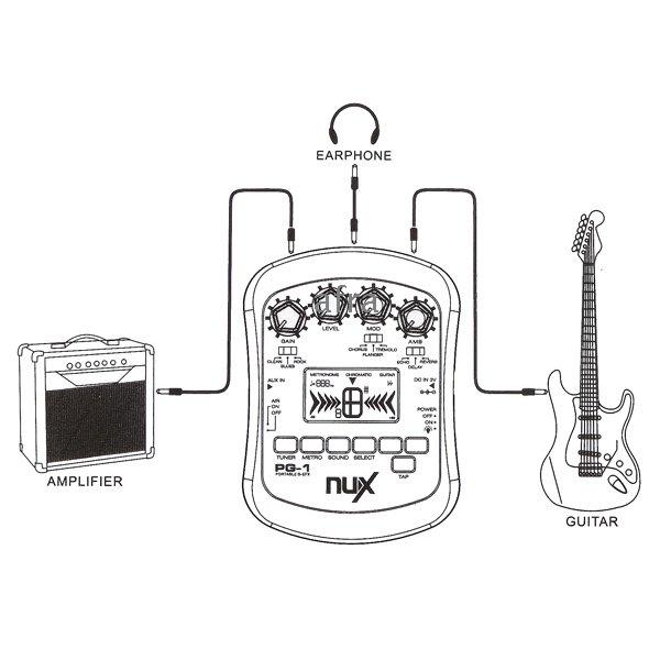 dropshipping nux pg 1 portable guitar multi  u2013 wholesale